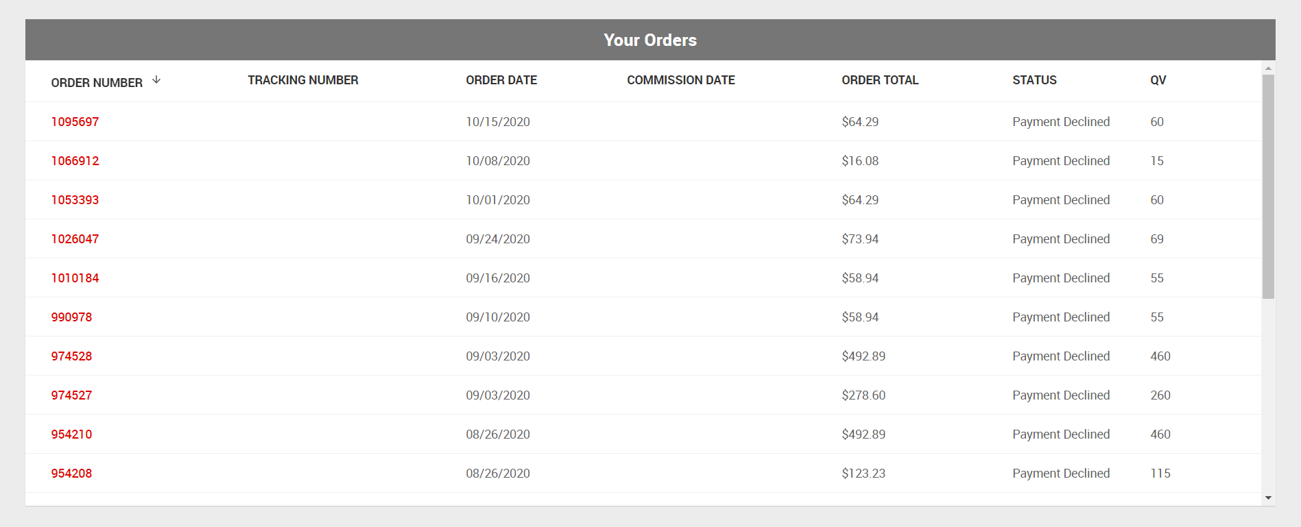 OrderHistory Page Template