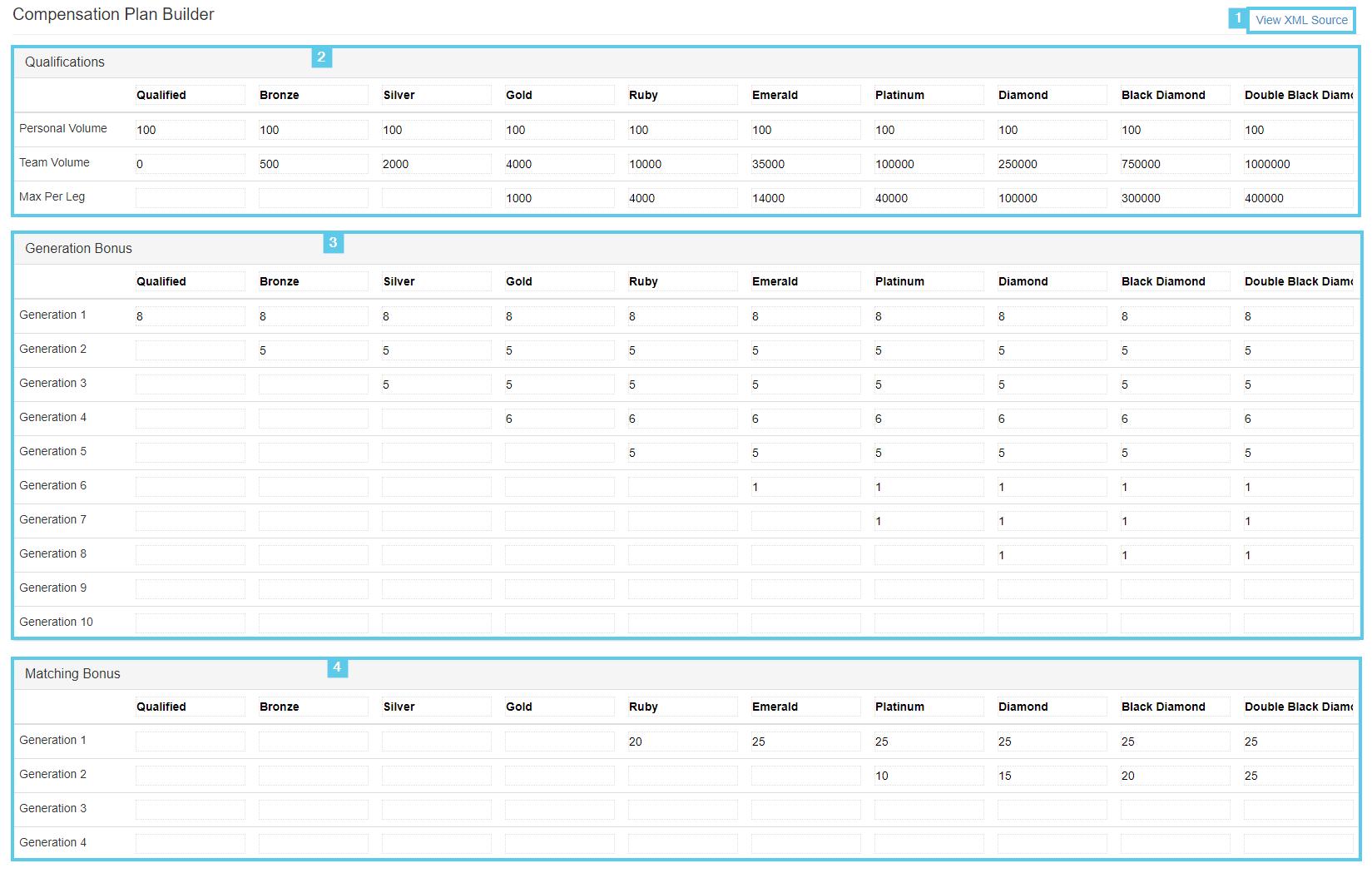 Edit Compensation Plan page elements (Click to enlarge)