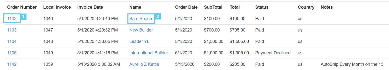 Invoices List