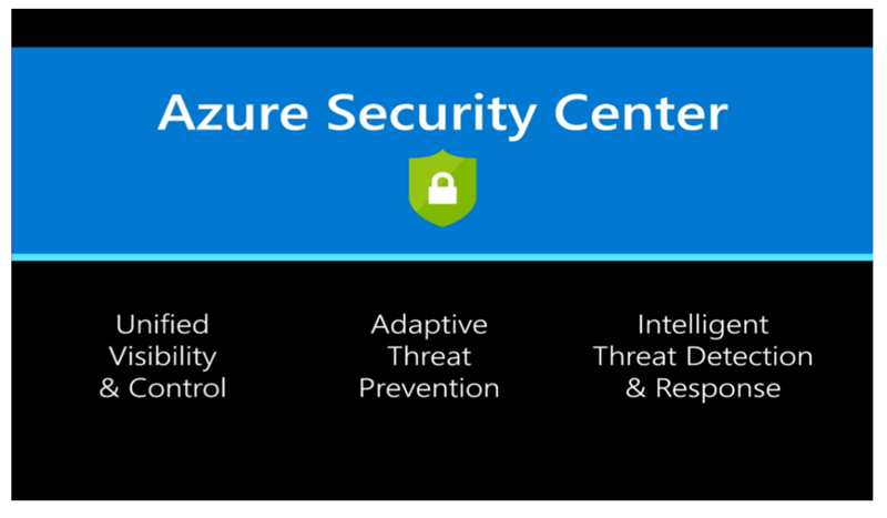 Azure Security Center