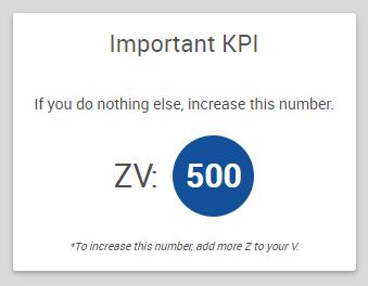 Important KPI Widget example