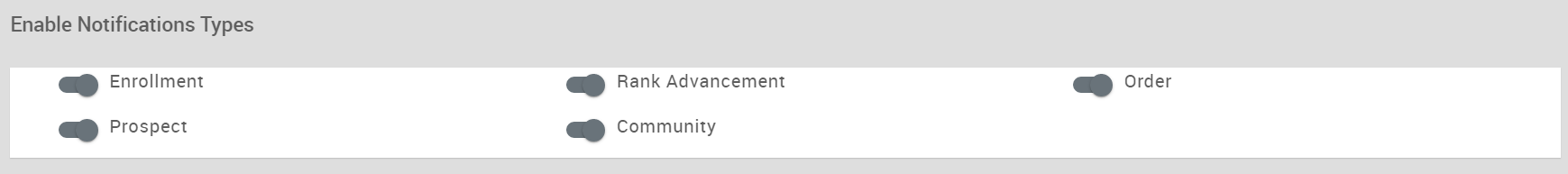 Enable Notifications Types section